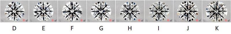 Round Cut Diamond Color Chart