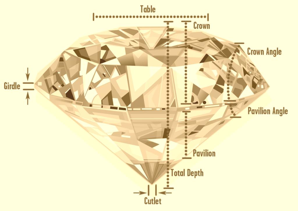 Anatomy-of-a-real-diamond