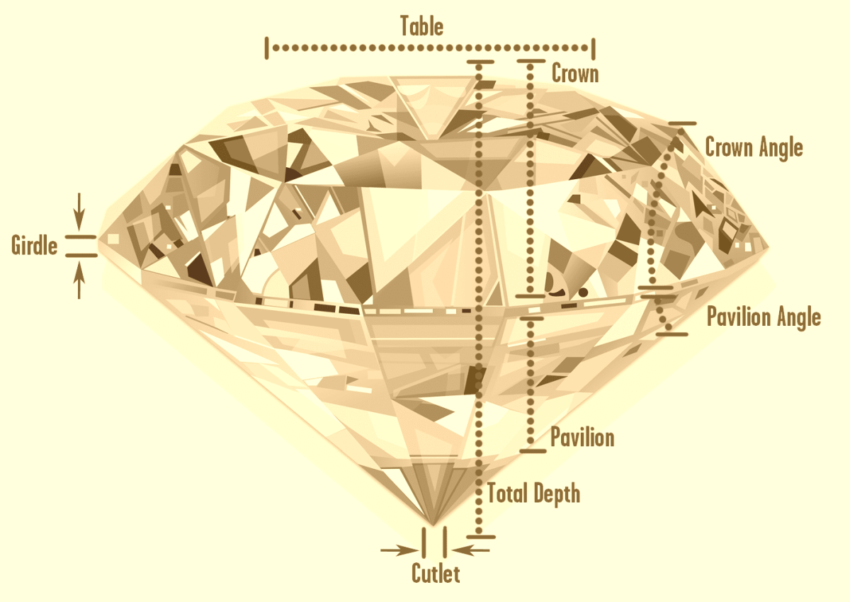 Anatomy-of-a-real-diamond