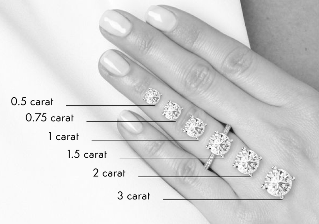 diamond carat size