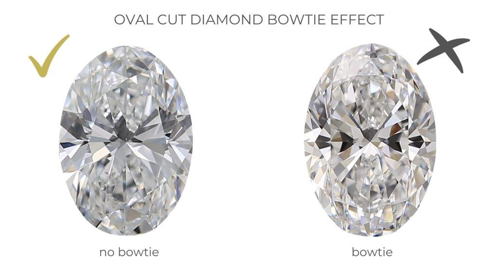bowtie oval diamond