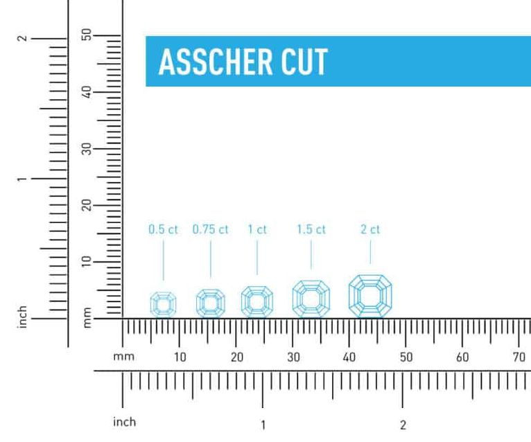 Asscher Cut Chart