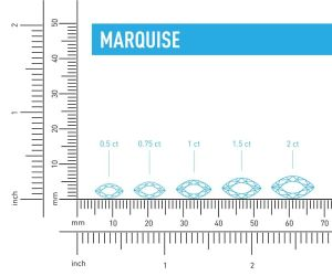 Marquise Size Chart