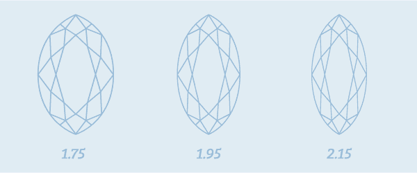 Marquise Length to Width Ratio