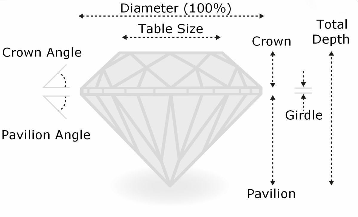 diamond table